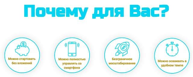 biznes-v-telegrav-s-nylya-1