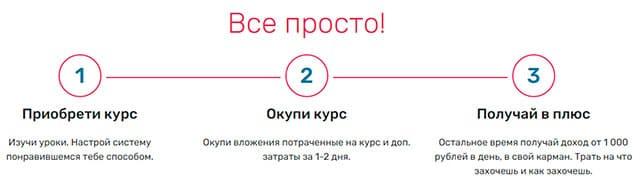 pro-vkontakte-2